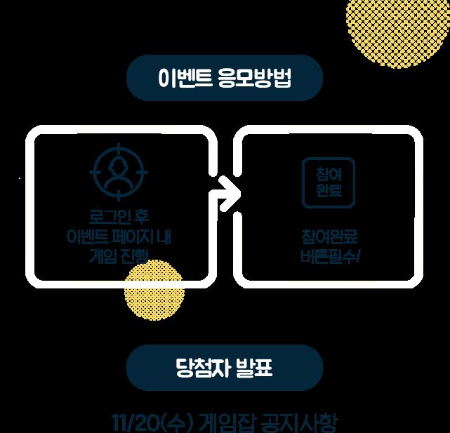 이벤트 설명 이미지